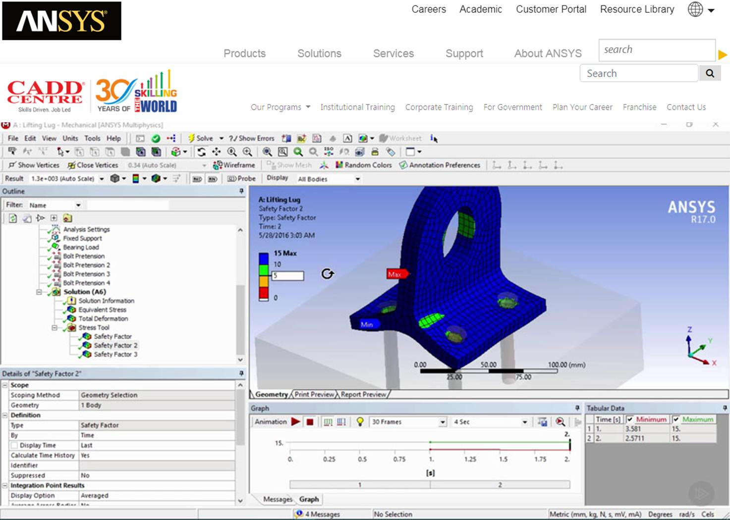 Ansys-civil-Software