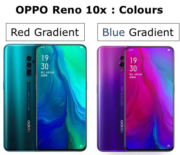 OPPO Reno 10x Zoom Specifications