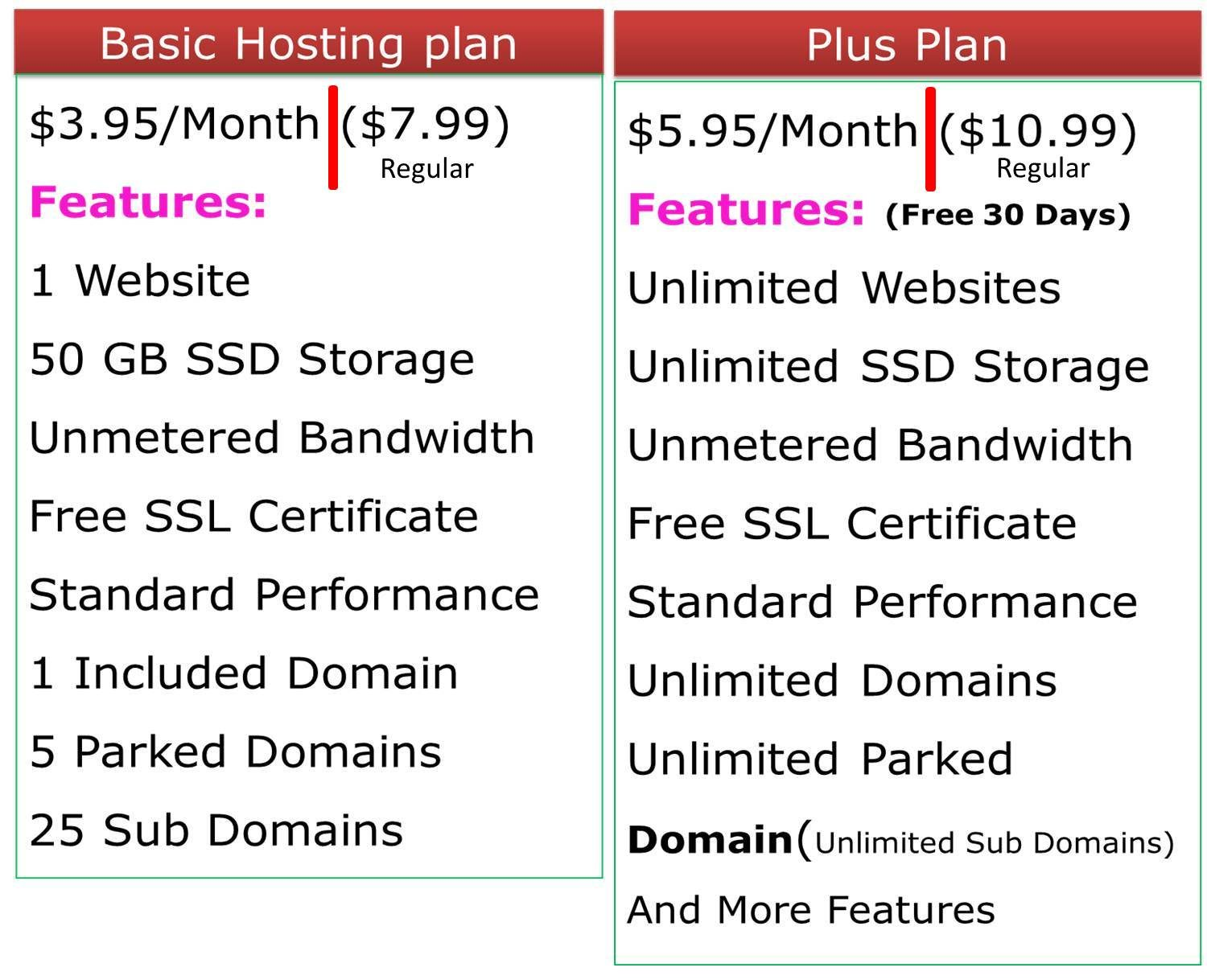 Bluehost web hosting prices