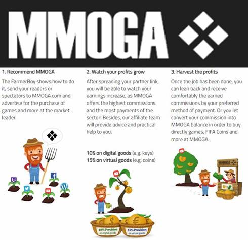 MMoga Games affiliate marketing