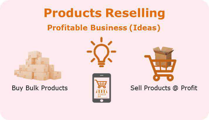 products reselling business ideas