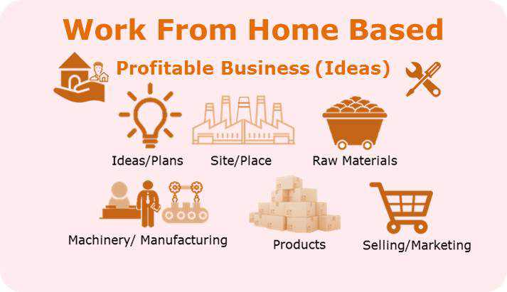 work from home business ideas